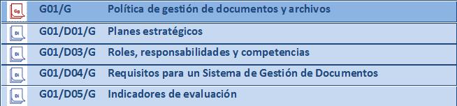 Directrices – Normalización y análisis de procesos - CPLT